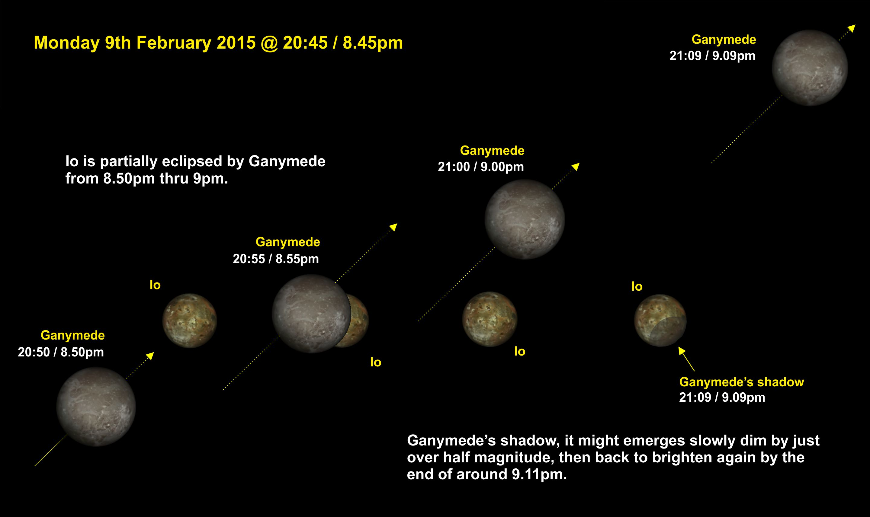 150209-009 Io is eclised by Ganymede & Ganymede's shadow