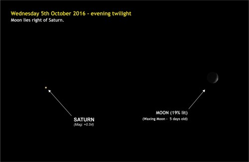 161005-002-moon-lies-right-of-saturn