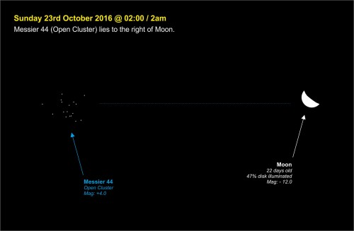 161023-000-m44-lies-to-the-right-of-the-moon