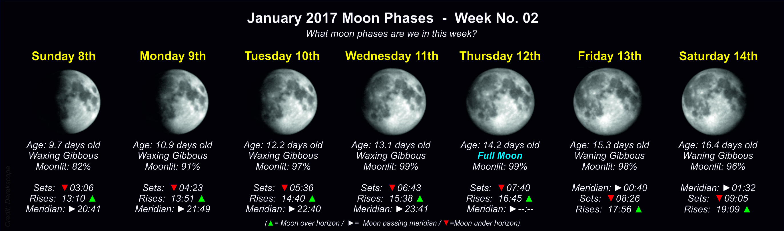 Full moon calendar 2017 (for different time zones)