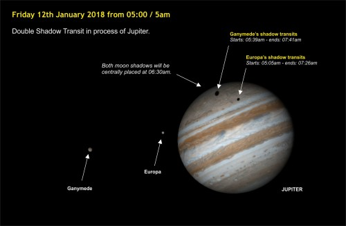 180112-015 Double shadow transit in porcess of Jupiter