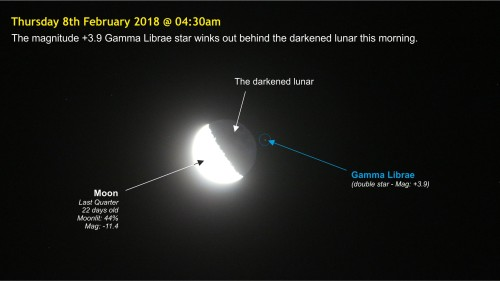 180208-000 Gamma Librae re-appeared